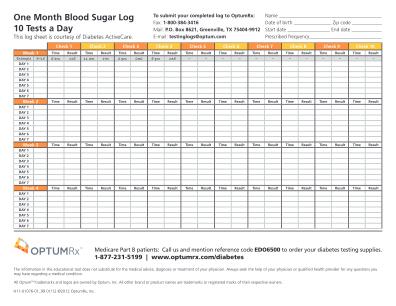 Online Blood Sugar Log Form