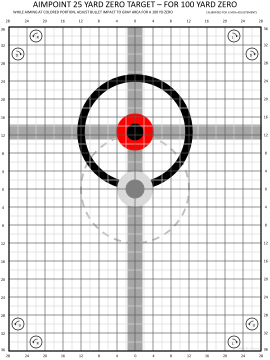 Aimpoint 25 Yard Zero Target Form